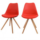 Lot de 2 chaises design Ormond Round rouge