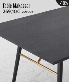 table tendance makassar